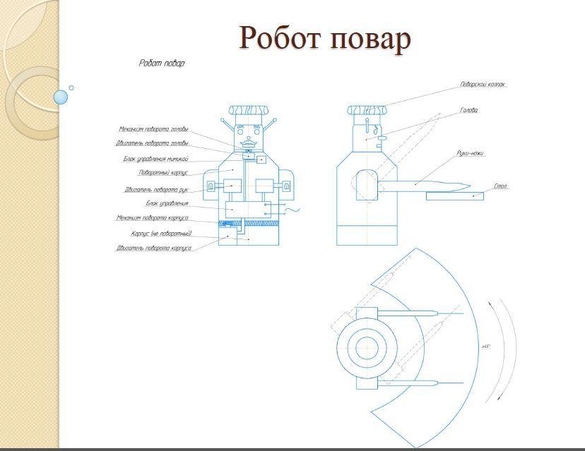На данном этапе определились участники проектных групп. Собравшись вместе, обсудили концепцию проекта и определились с дизайном роботов.