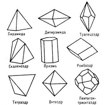 Некоторые простые формы кристаллов